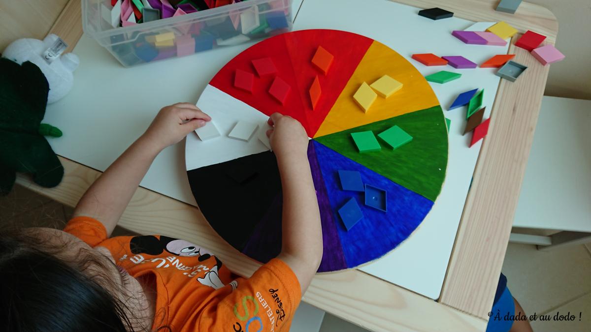 Tri de couleurs et constructions géométriques sur le cercle chromatique