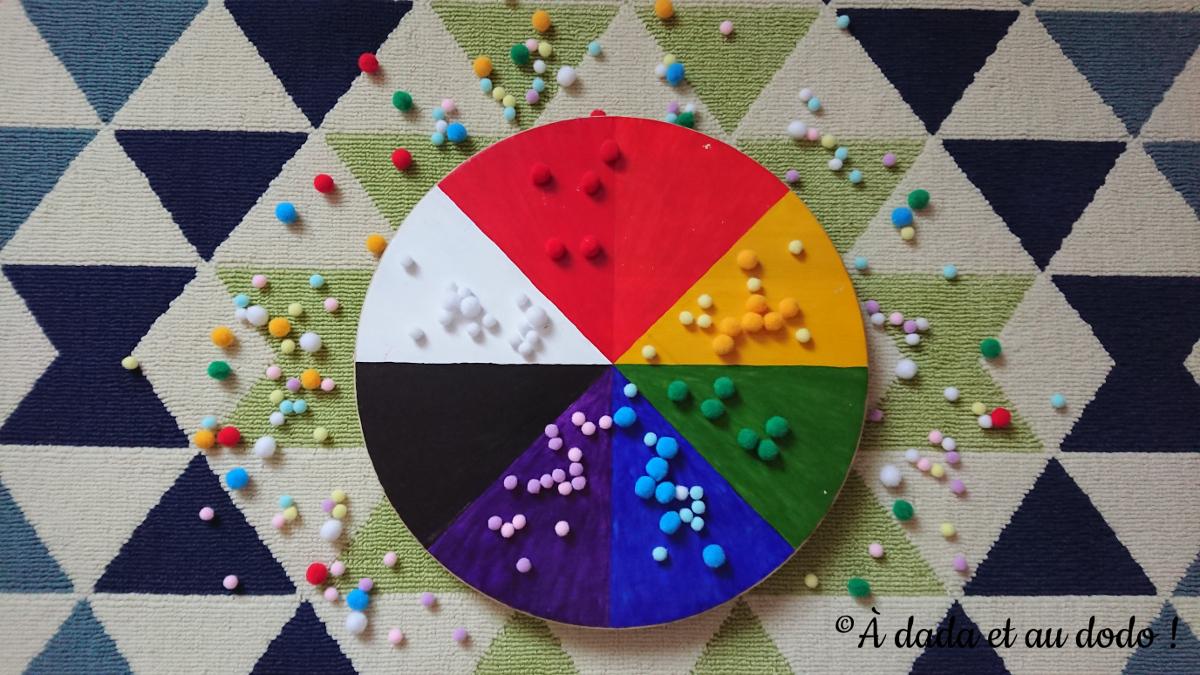 cercle chromatique qui tourne