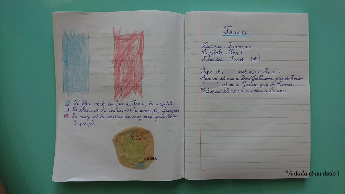 Cahier de géographie, présentation de la France