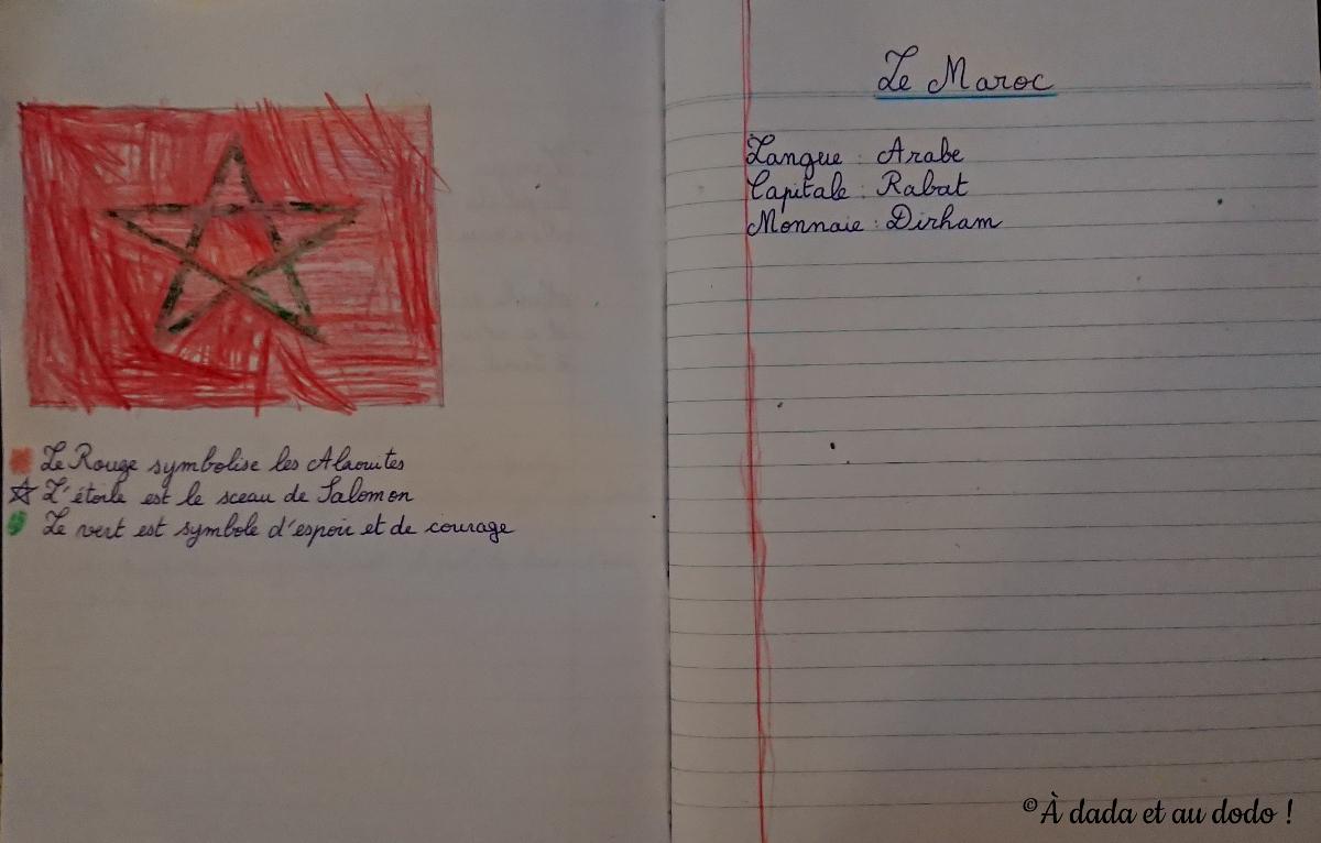Cahier des pays : le Maroc