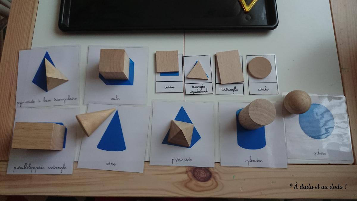 Associer les formes et volumes à leur image